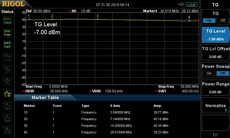 10W HF Linear PA