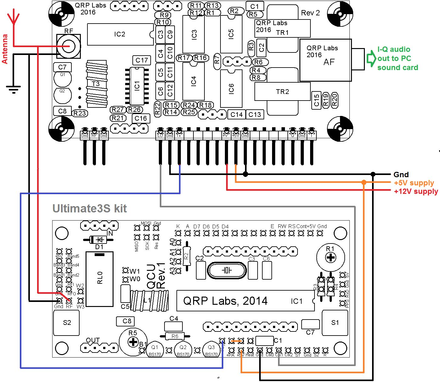 Of Q1 And It Is Transmitted Using The Antenna A1 Circuit Diagram